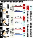 T_tky2011101402591
